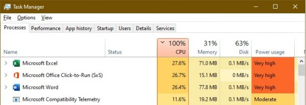 Microsoft Office Click-to-Run (SxS) CPU usage